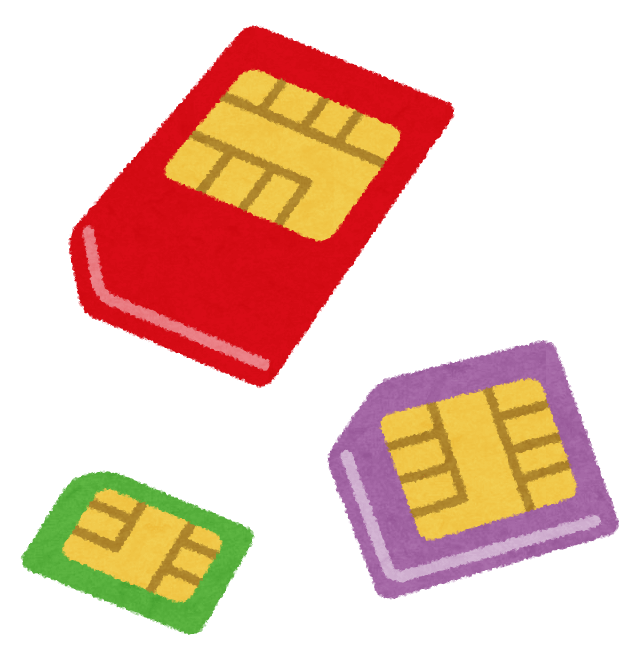 compare sim price